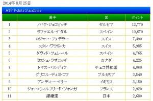 nishikorikei-2014zenbei-top