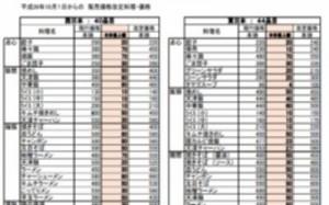 ohsho-neage2014-top
