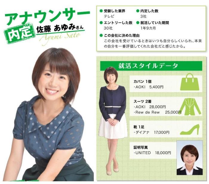 satouayumi-kawaii1